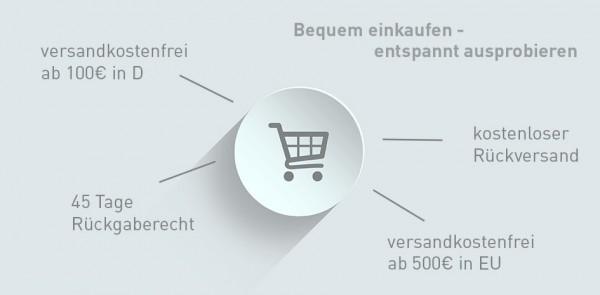 EBS-Service-Versand-Rueckgabe_F01