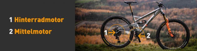 media/image/Fahrrad-nachruesten_eBike_Elektromotor_Einbau_MTB.jpg
