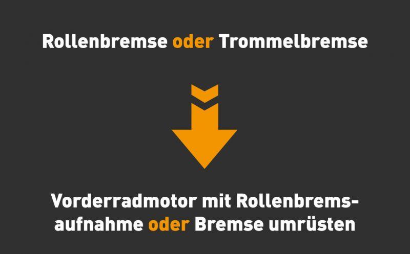 media/image/E40_RollenB-TrommelB_VM_Rollenbremsaufnahme.jpg